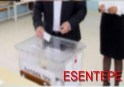 Esentepe'de seçim sonuçları