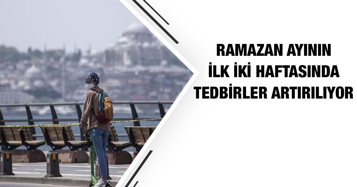 Η Τουρκία πρόκειται να κλείσει μερικώς