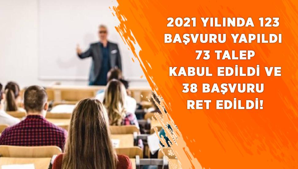 YÖDAK, μια έκθεση που δείχνει τις απαιτήσεις των πανεπιστημίων να ανοίξουν νέα τμήματα